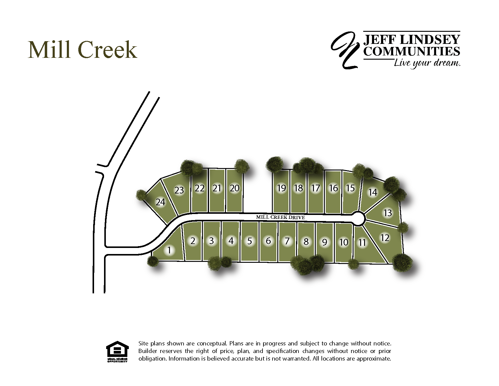Mill Creek Site Map